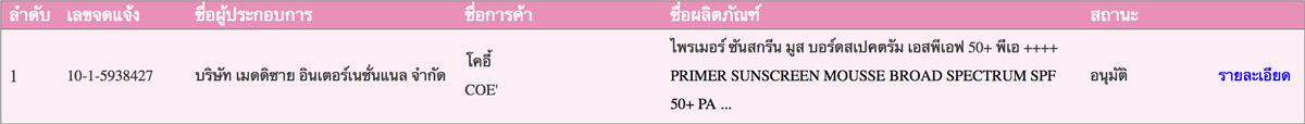 Coe Primer SPF50+ PA++++ - ครีมกันแดดสำหรับใบหน้า ไพรเมอร์ (สีชมพู) (20 mL)