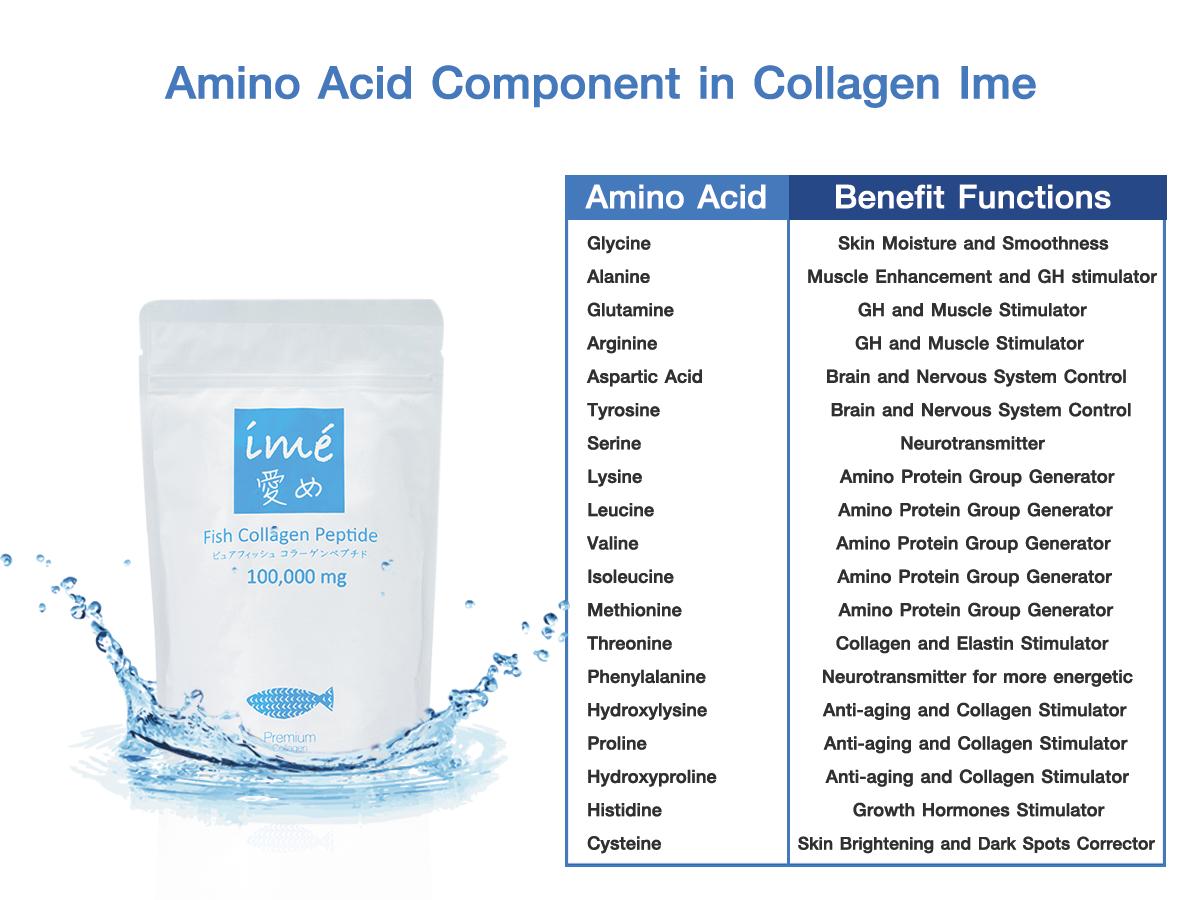 Ime Collagen Peptide - ไอเม่ คอลลาเจนเปปไทด์จากปลา (5 กรัม)